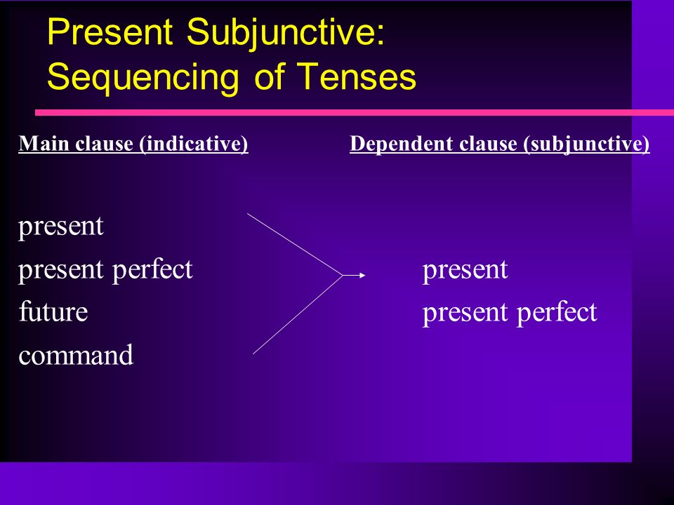 Present Subjunctive: Sequencing of Tenses