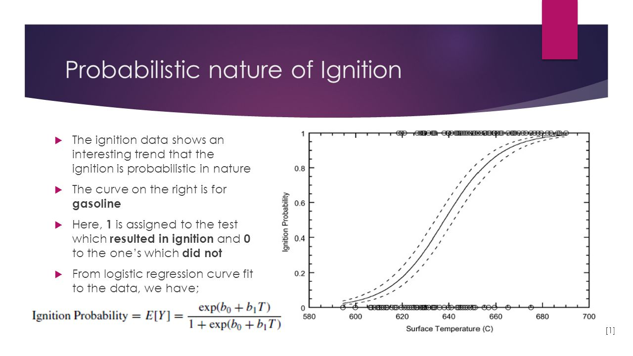 Probabilistic nature of Ignition