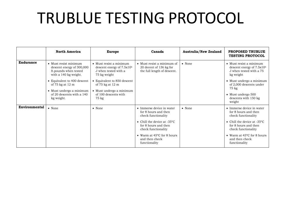 TRUBLUE TESTING PROTOCOL
