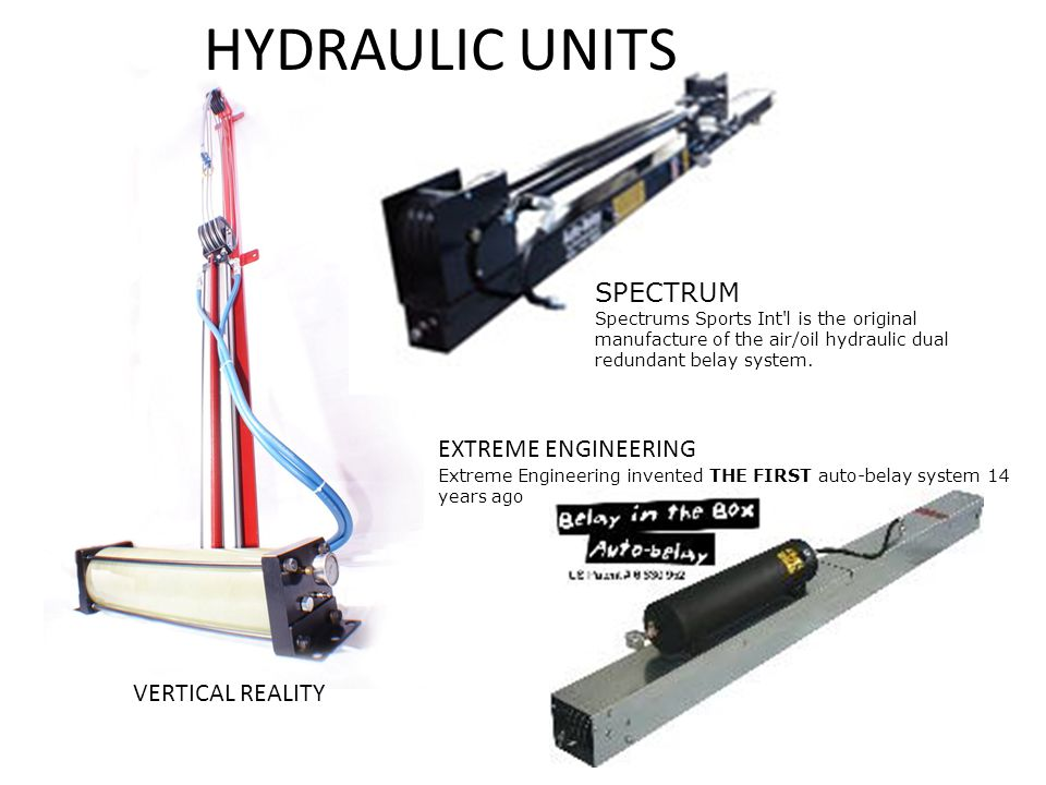 HYDRAULIC UNITS SPECTRUM EXTREME ENGINEERING VERTICAL REALITY
