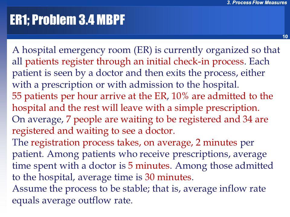 ER1; Problem 3.4 MBPF