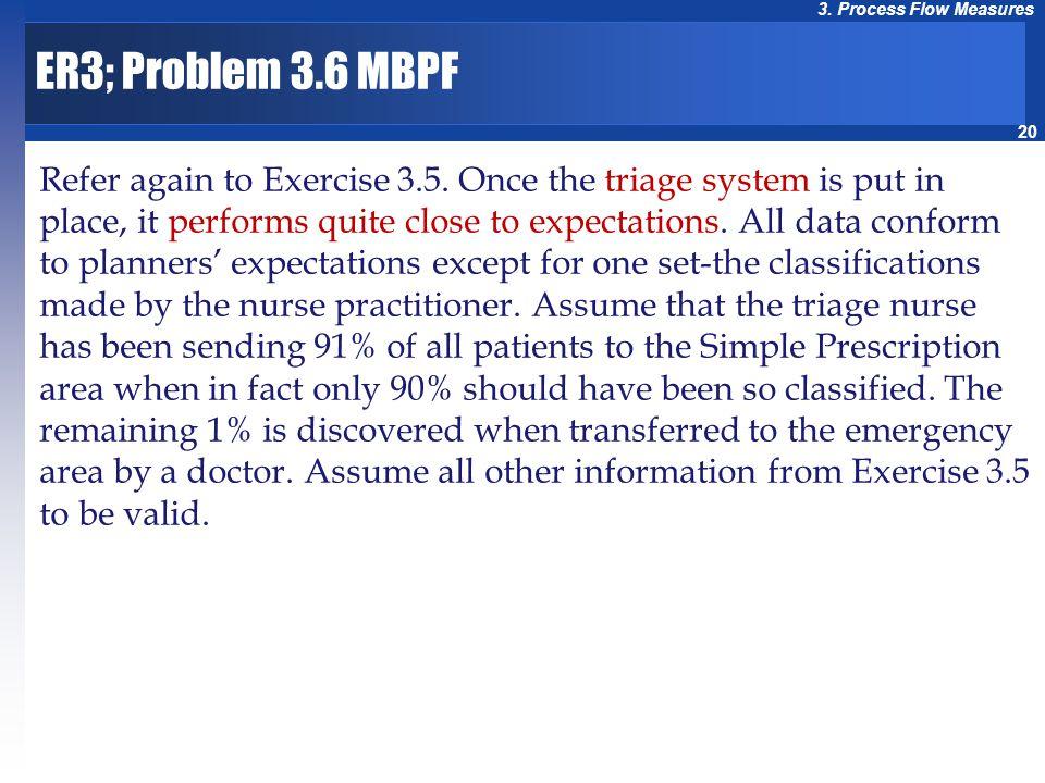 ER3; Problem 3.6 MBPF