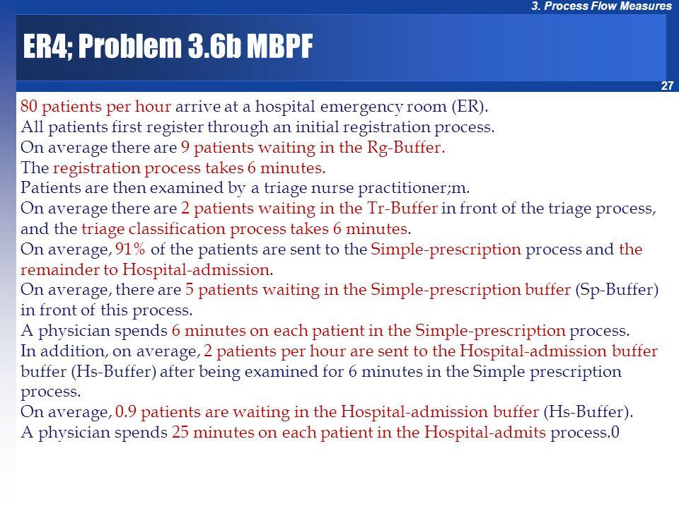 ER4; Problem 3.6b MBPF