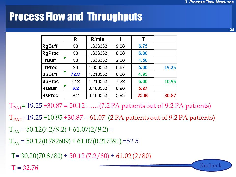 Process Flow and Throughputs