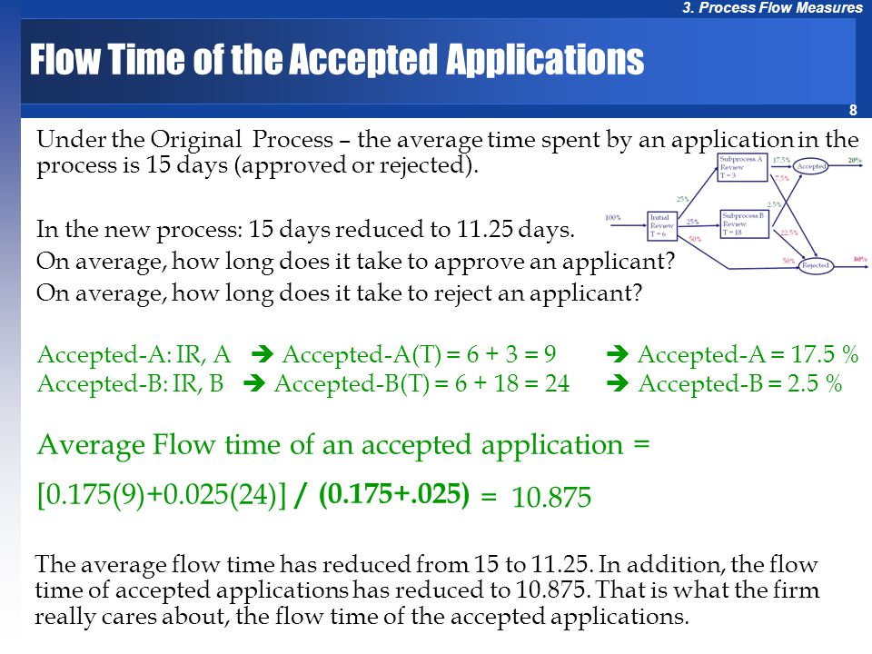 Flow Time of the Accepted Applications