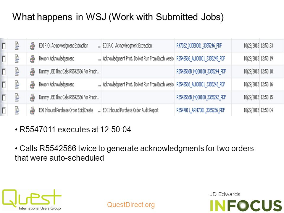 What happens in WSJ (Work with Submitted Jobs)