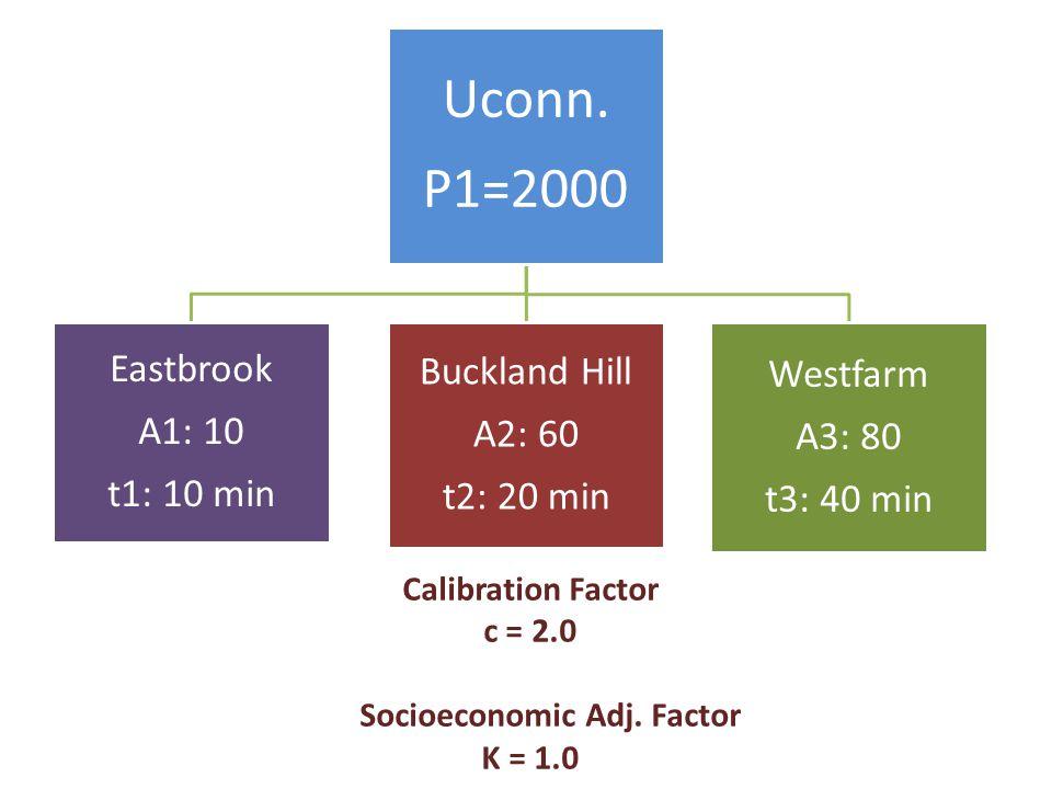 Calibration Factor c = 2.0 Socioeconomic Adj. Factor K = 1.0