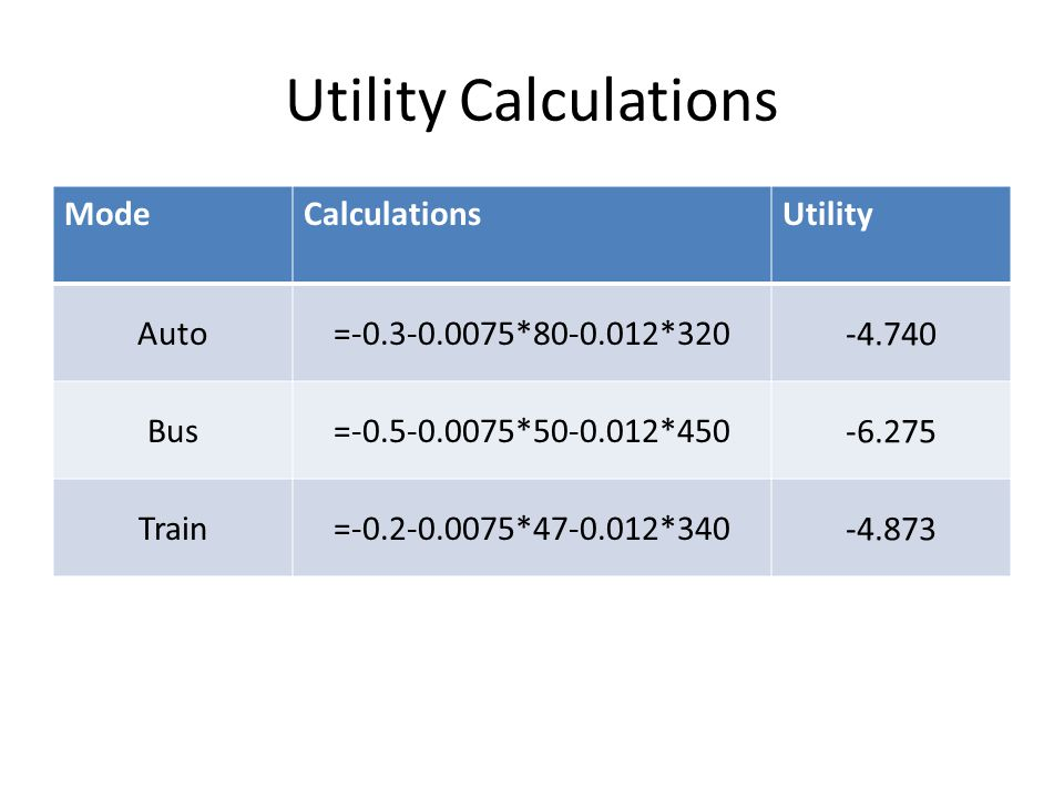 Utility Calculations Mode Calculations Utility Auto