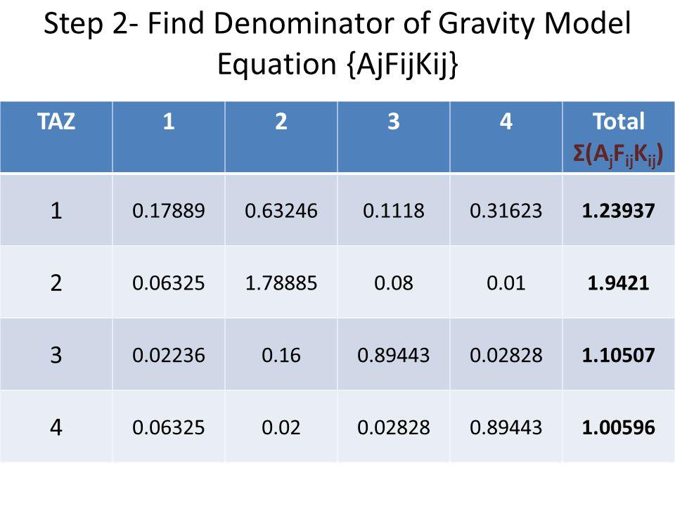 Step 2- Find Denominator of Gravity Model Equation {AjFijKij}