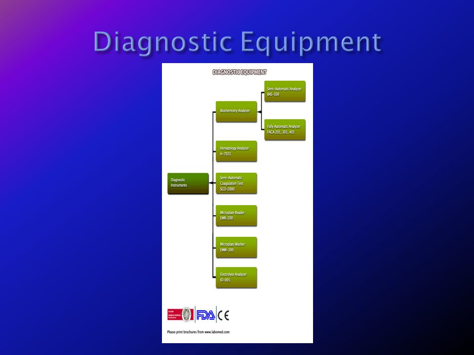 Diagnostic Equipment Diagnostic Equipment