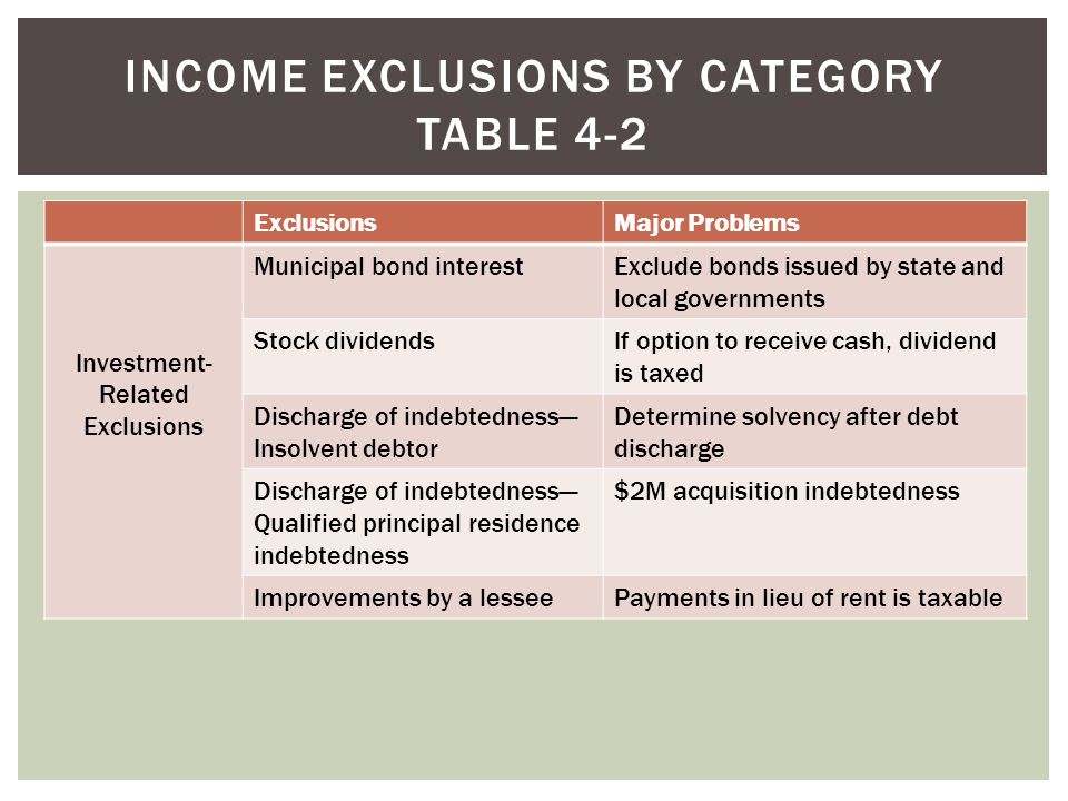 Income exclusions by category table 4-2