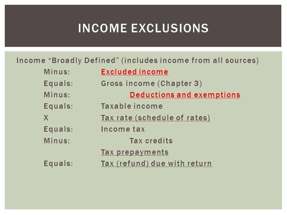 Income exclusions