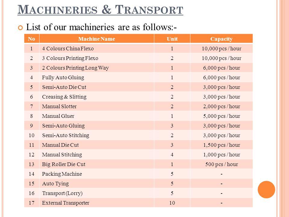 Machineries & Transport