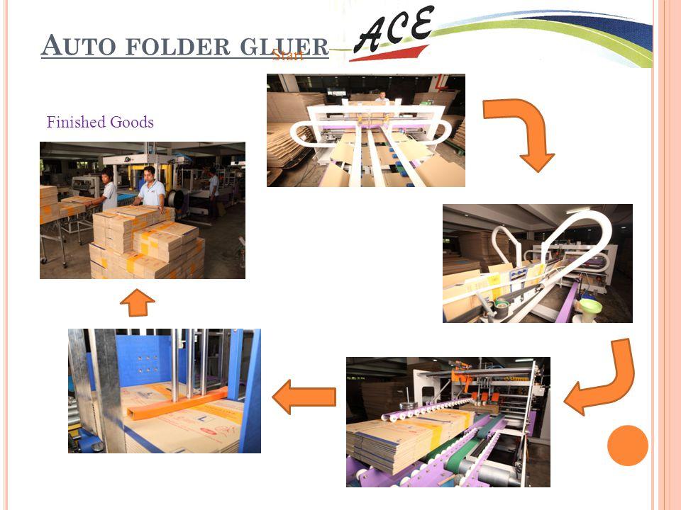 Auto folder gluer Start Finished Goods