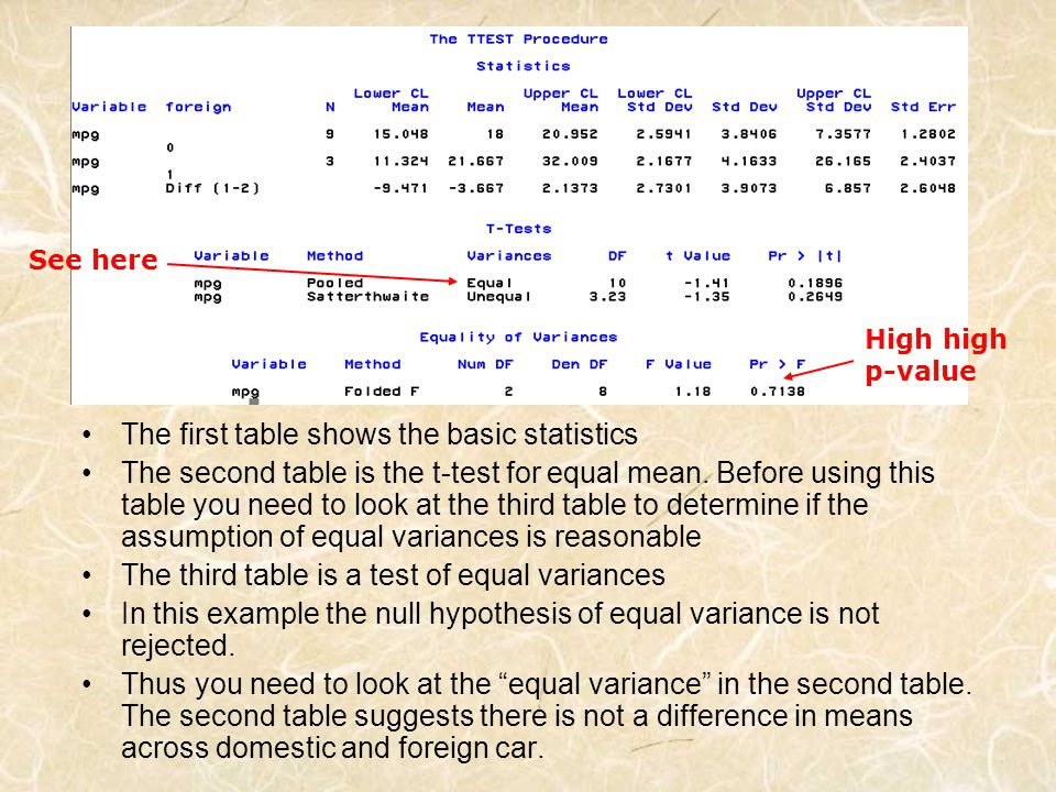 The first table shows the basic statistics