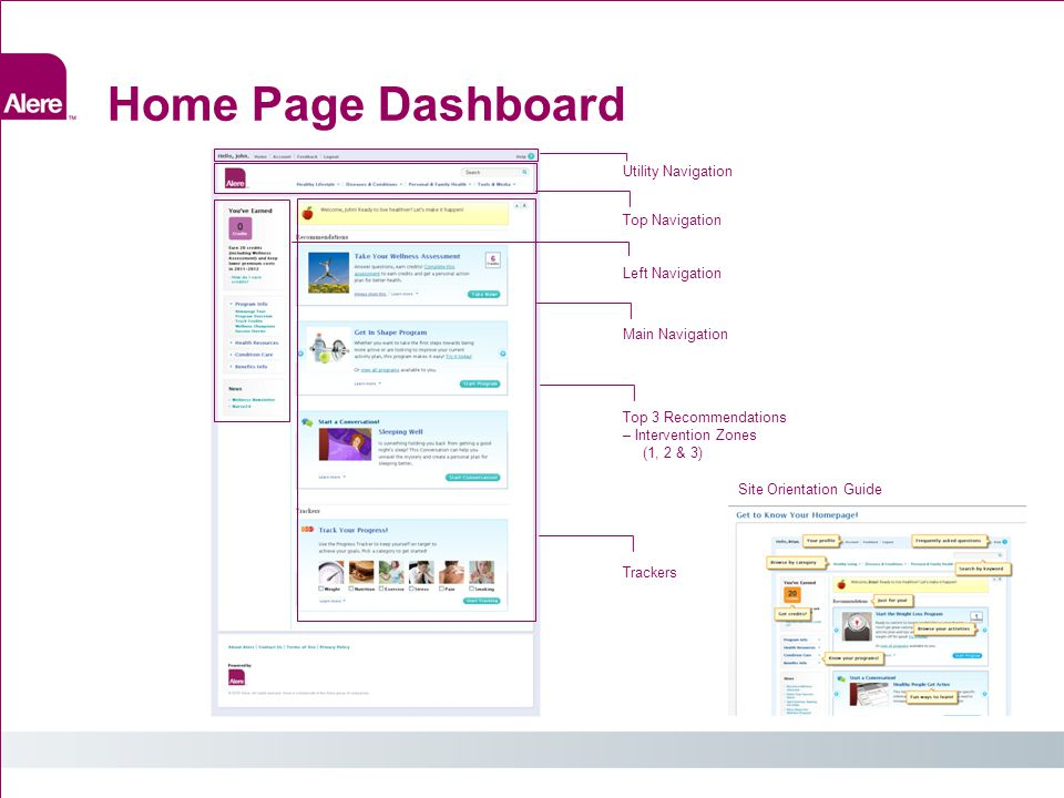 Home Page Dashboard Utility Navigation Top Navigation Left Navigation