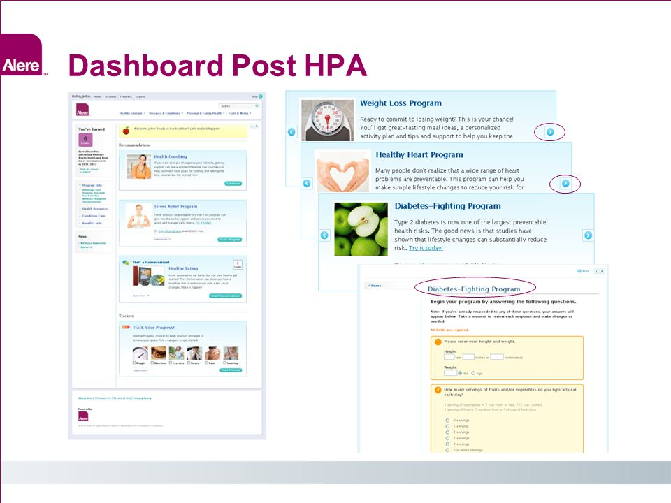 Dashboard Post HPA