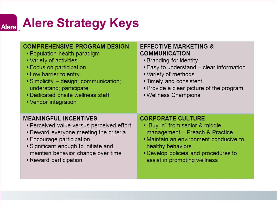 Alere Strategy Keys COMPREHENSIVE PROGRAM DESIGN