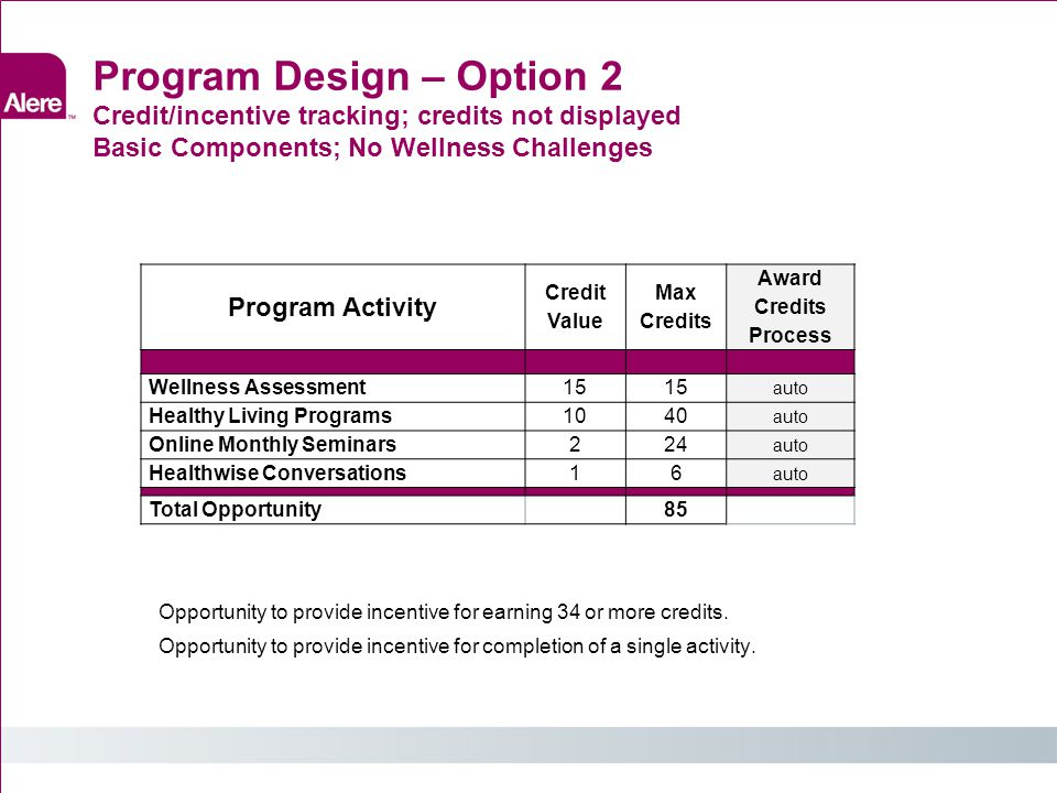 Program Design – Option 2 Credit/incentive tracking; credits not displayed Basic Components; No Wellness Challenges