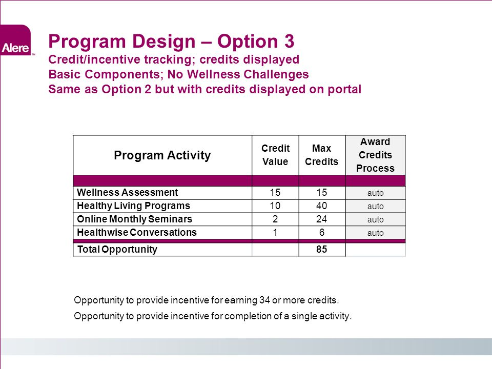Program Design – Option 3 Credit/incentive tracking; credits displayed Basic Components; No Wellness Challenges Same as Option 2 but with credits displayed on portal
