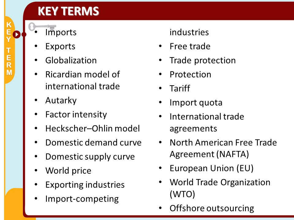 KEY TERMS Imports Import-competing industries Exports Free trade