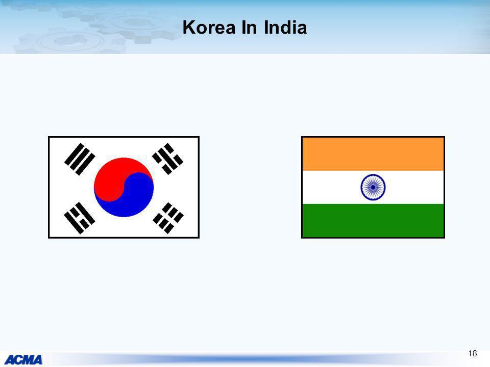 Korea In India