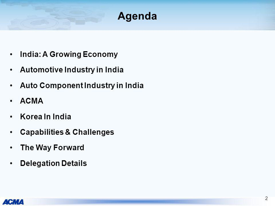 Agenda India: A Growing Economy Automotive Industry in India