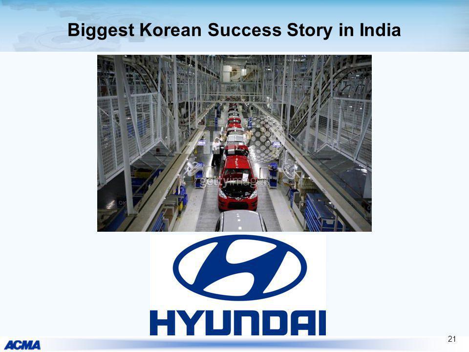 Biggest Korean Success Story in India