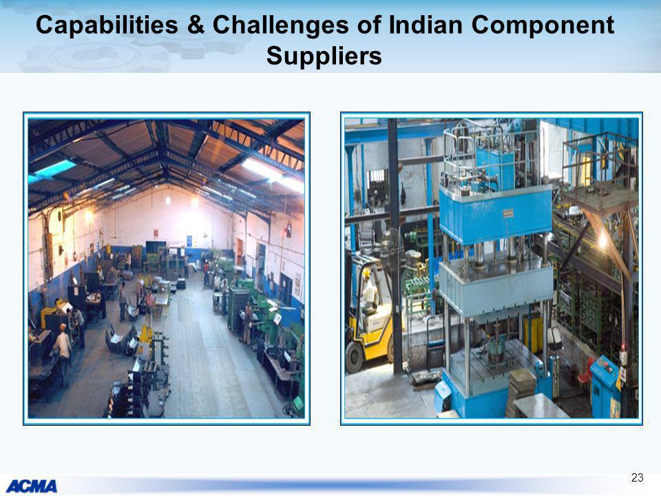 Capabilities & Challenges of Indian Component Suppliers