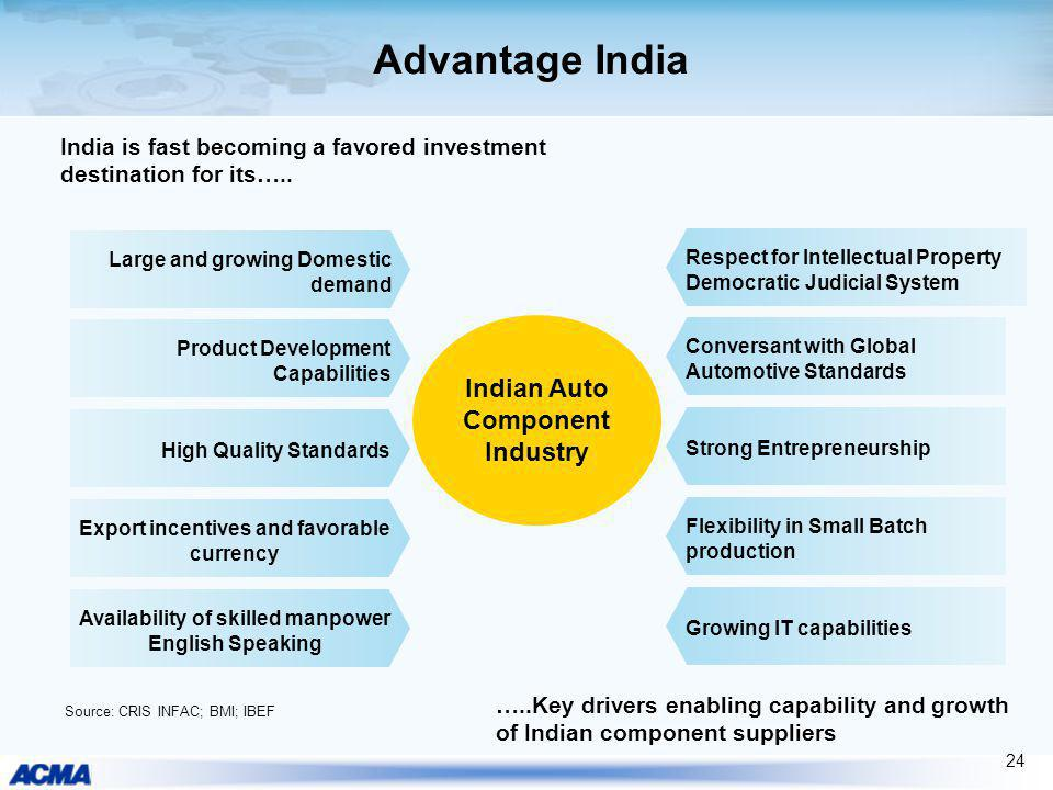 Advantage India Indian Auto Component Industry 24