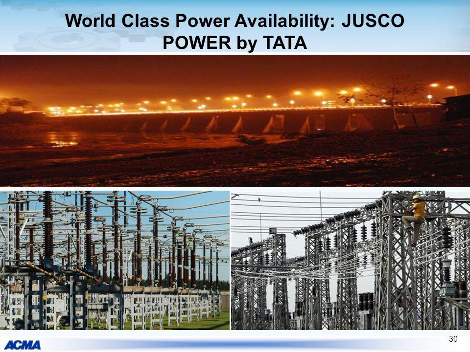 World Class Power Availability: JUSCO POWER by TATA
