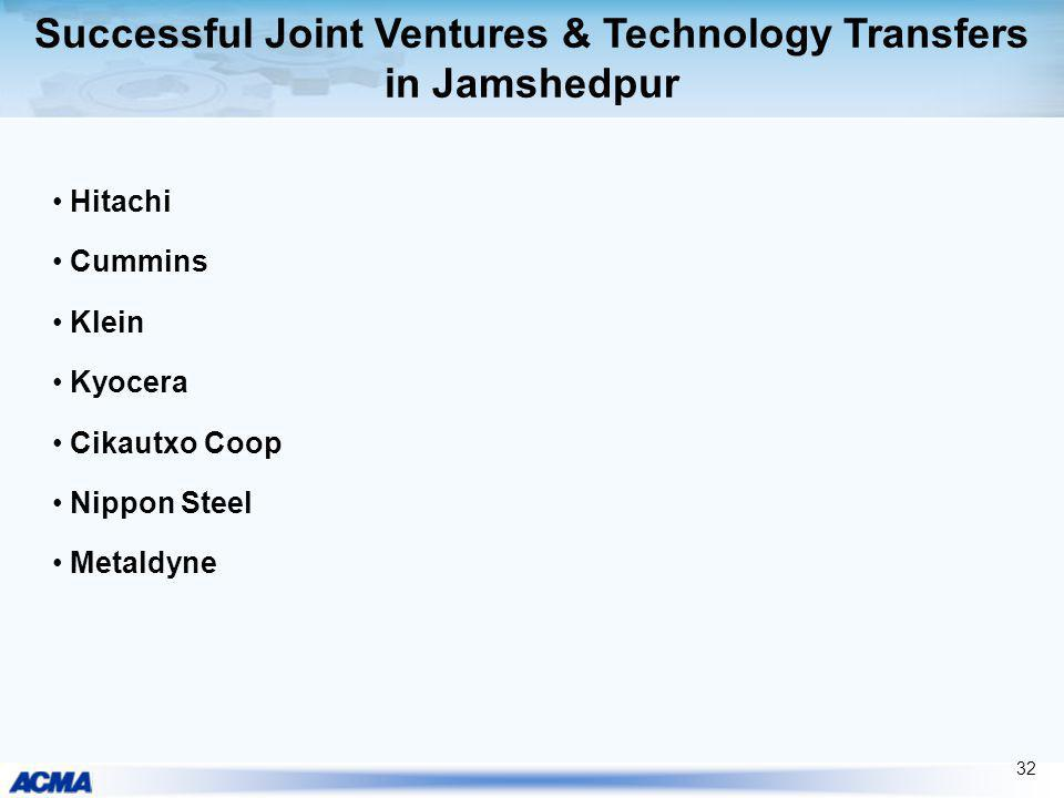 Successful Joint Ventures & Technology Transfers in Jamshedpur