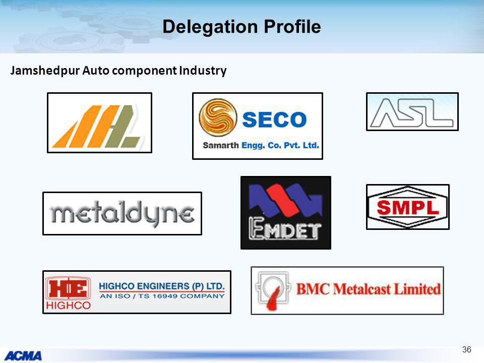 Jamshedpur Auto component Industry