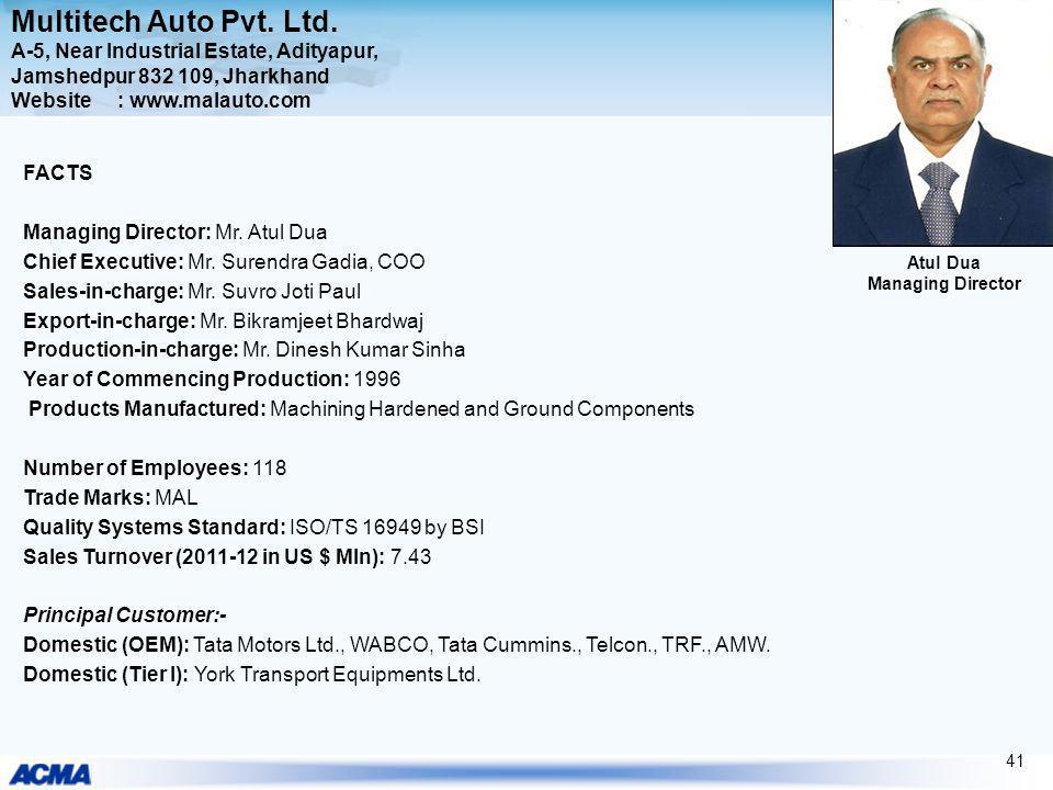 Managing Director: Mr. Atul Dua