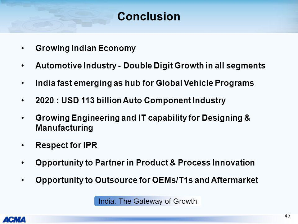India: The Gateway of Growth