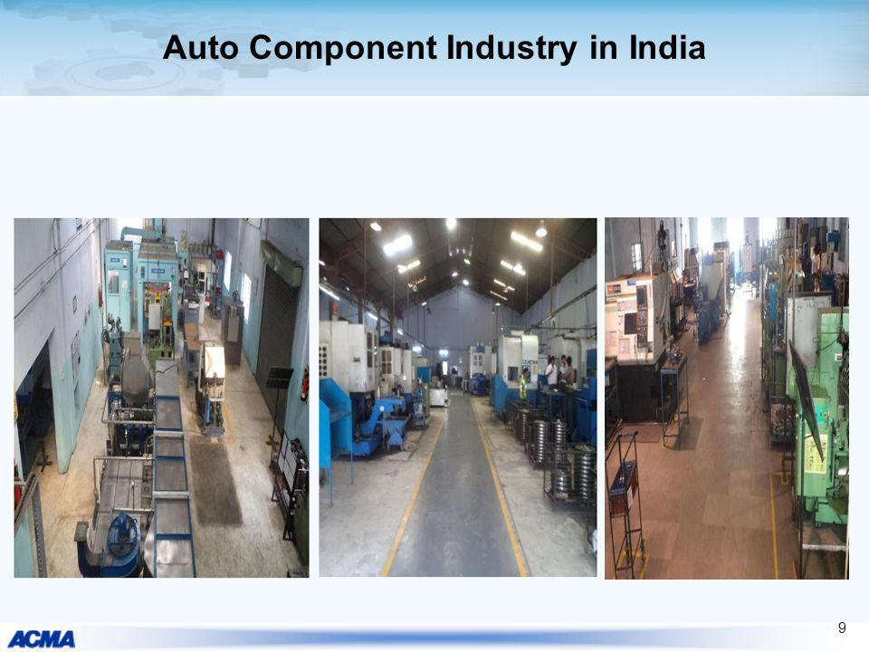 Auto Component Industry in India