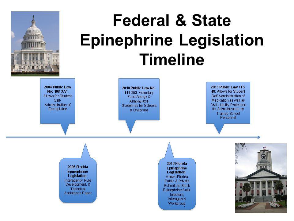 Federal & State Epinephrine Legislation Timeline