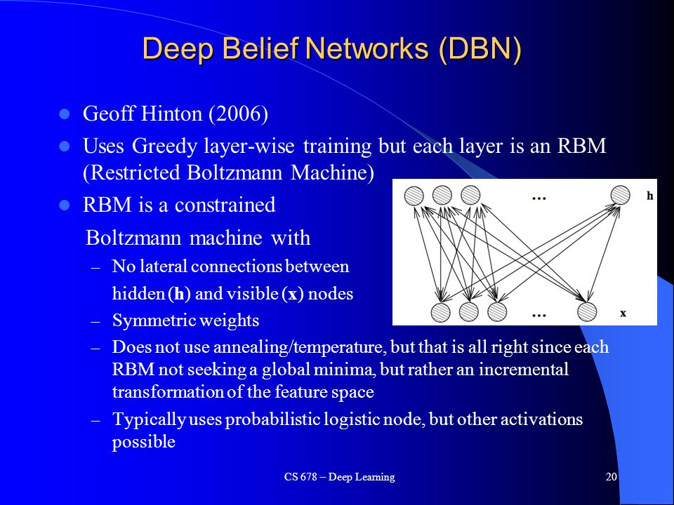 Deep Belief Networks (DBN)