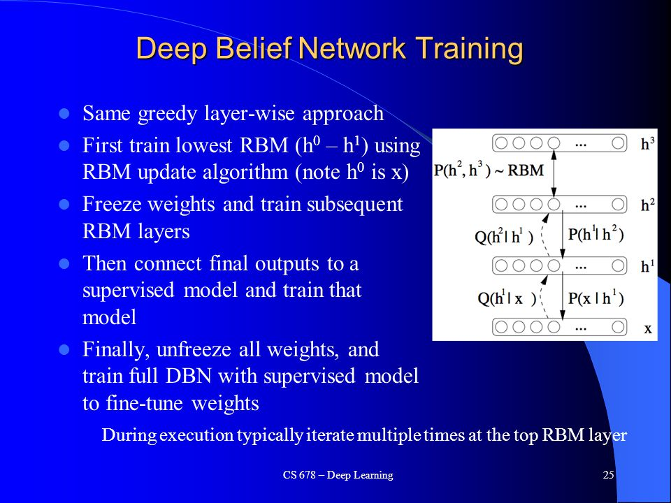 Deep Belief Network Training