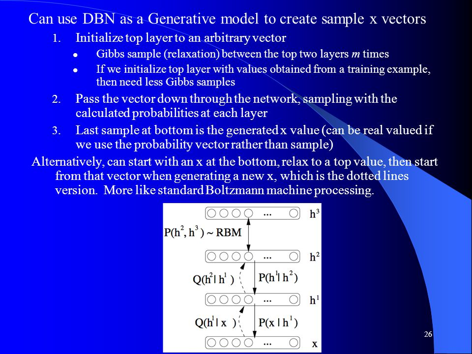 Can use DBN as a Generative model to create sample x vectors