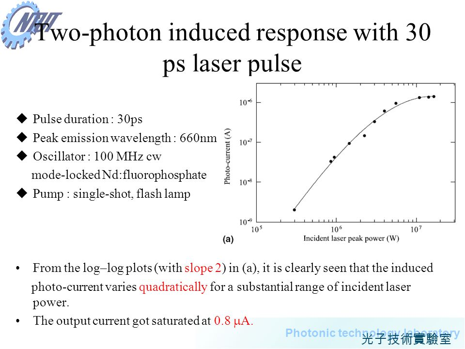 Two-photon induced response with 30 ps laser pulse