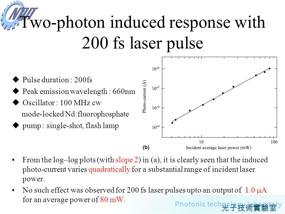 Two-photon induced response with 200 fs laser pulse