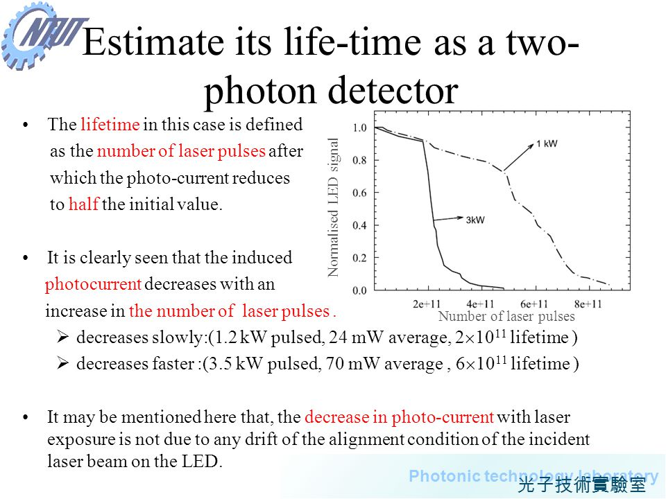 Estimate its life-time as a two-photon detector