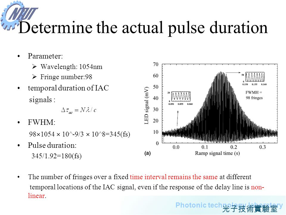 Determine the actual pulse duration