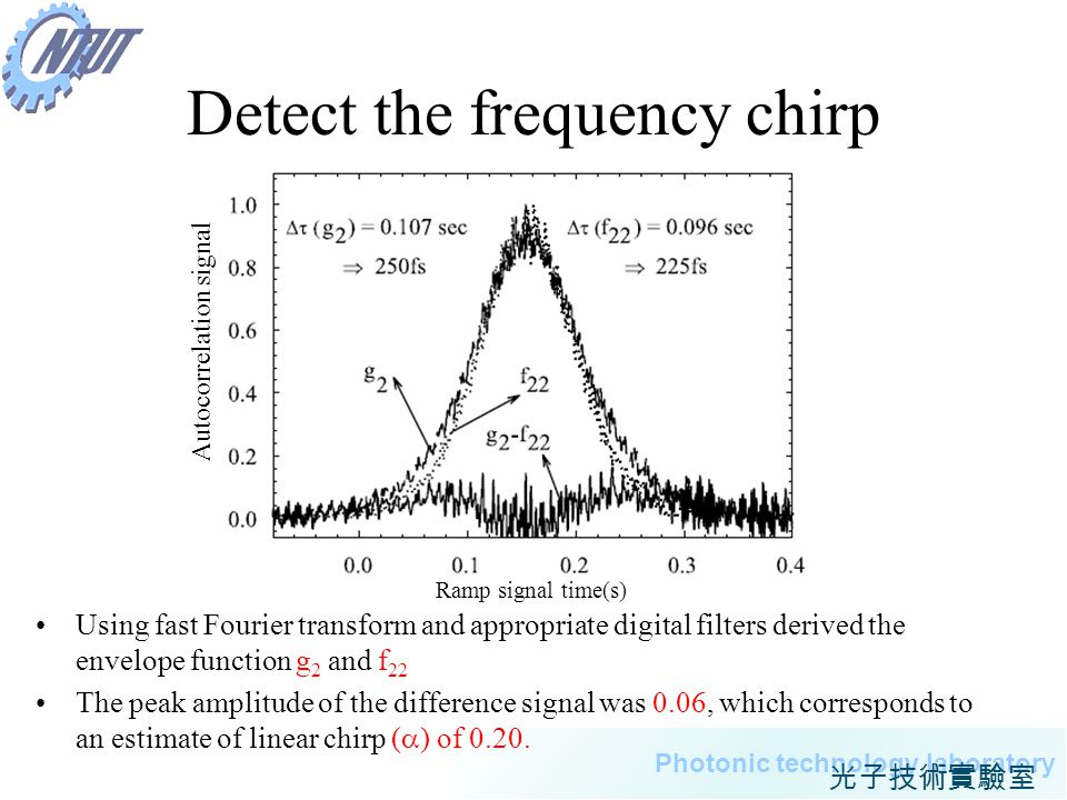 Detect the frequency chirp