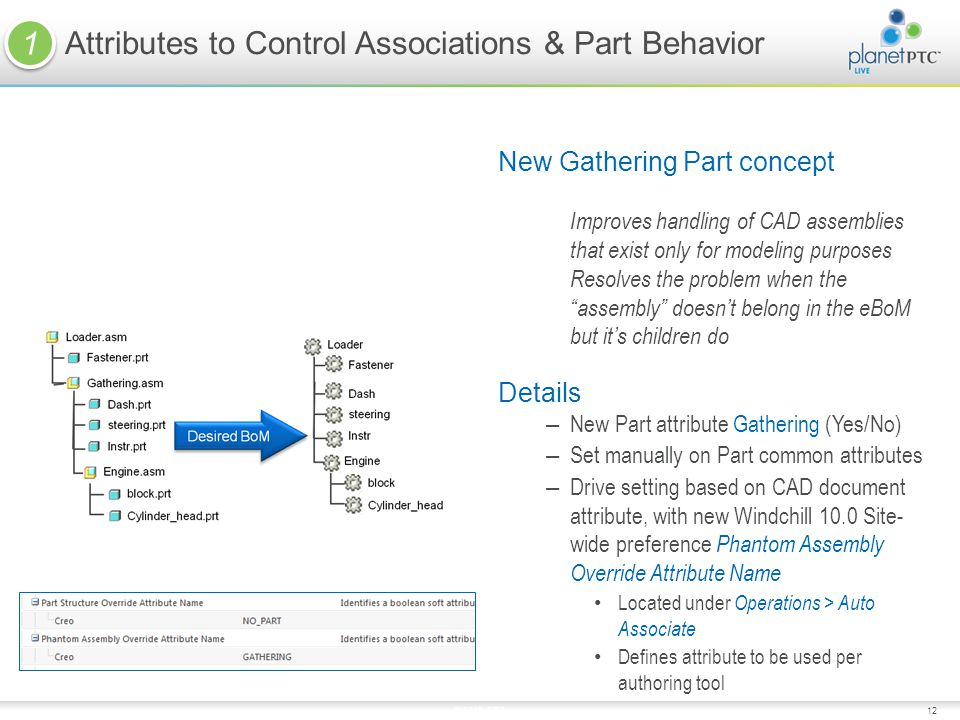 Attributes to Control Associations & Part Behavior