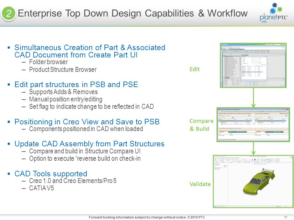 Enterprise Top Down Design Capabilities & Workflow
