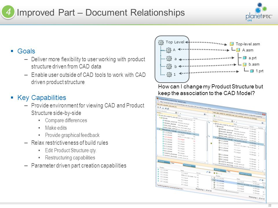 Improved Part – Document Relationships