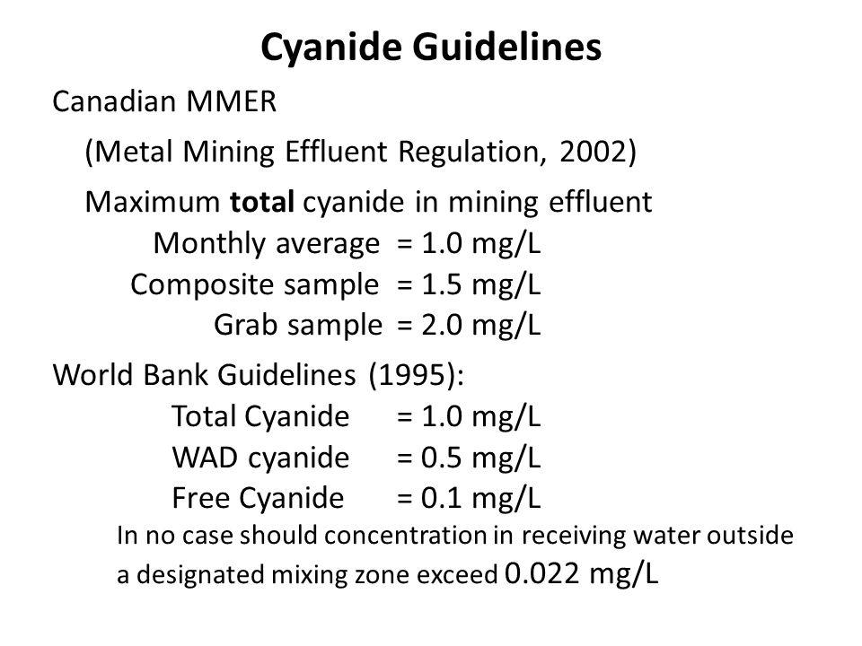 Cyanide Guidelines Canadian MMER