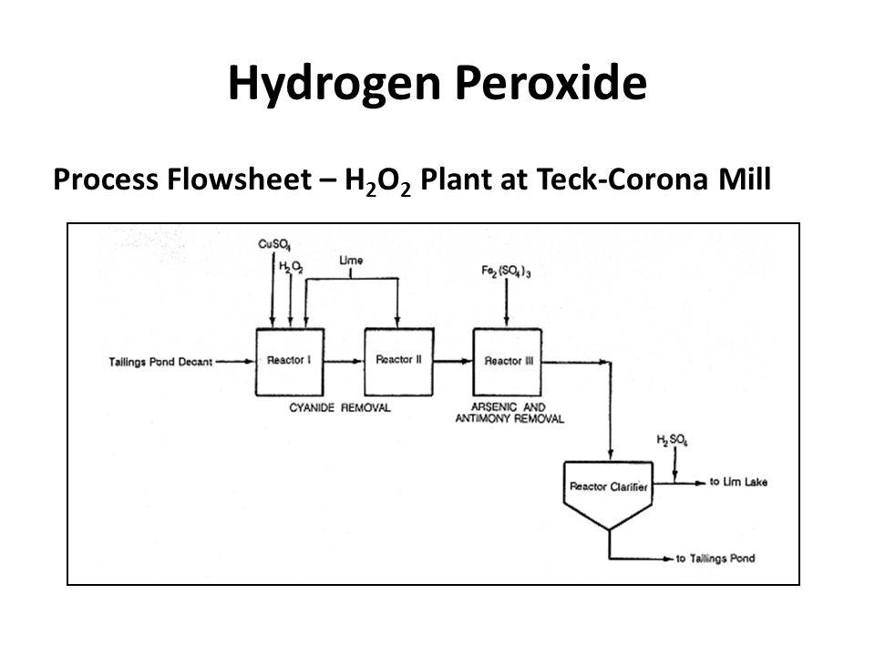 Hydrogen Peroxide Process Flowsheet – H2O2 Plant at Teck-Corona Mill